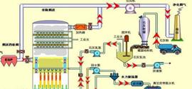 脱硫脱硝专家,新乡环美努力打造先进的环保设备制造企业